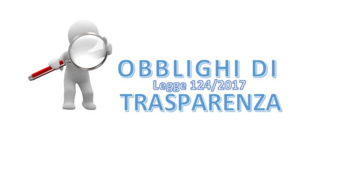 obblighi trasparenza